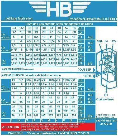plaque guide de filletage HB 725.jpg