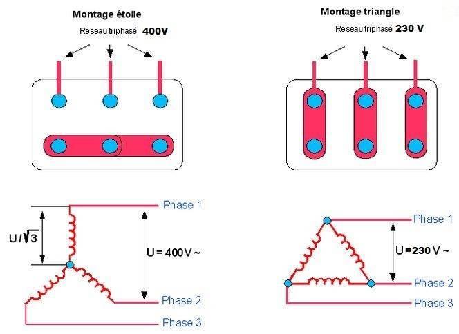 plaque-moteur-atoile-triangle.jpg