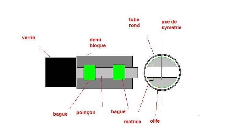 poinçonnage system.JPG