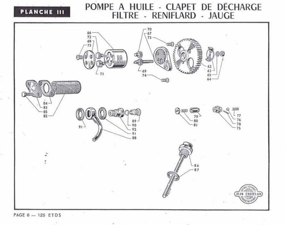 Pompe à huile Terro 125.jpg