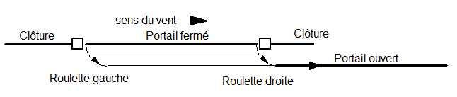 portail coulissant déporté.jpg