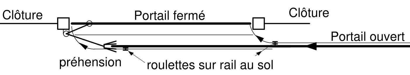 portail coulissant déporté2.jpg