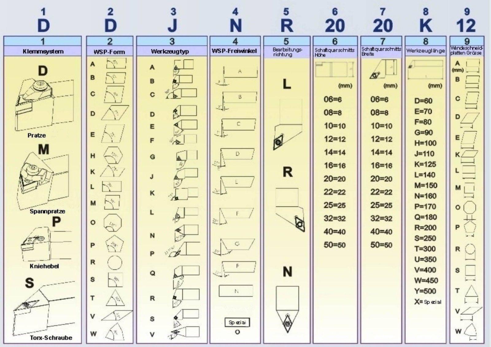 Porte-outil ISO   Katalog CNC 14.jpg