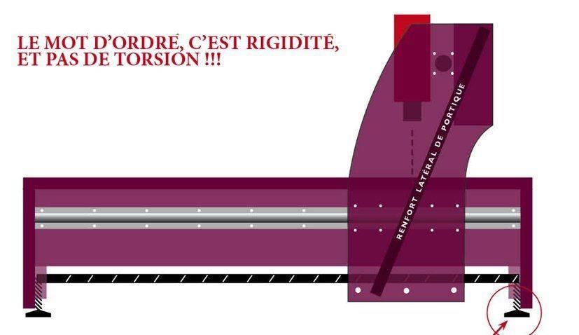 portique CNC2.jpg