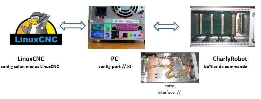 principe-de-commande-cr-jpg.jpg