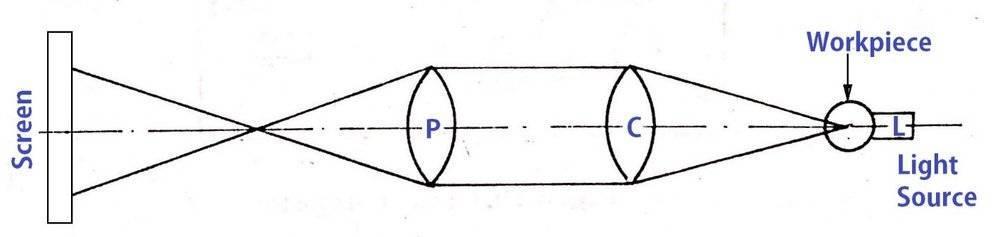 profielprojector 1.jpg