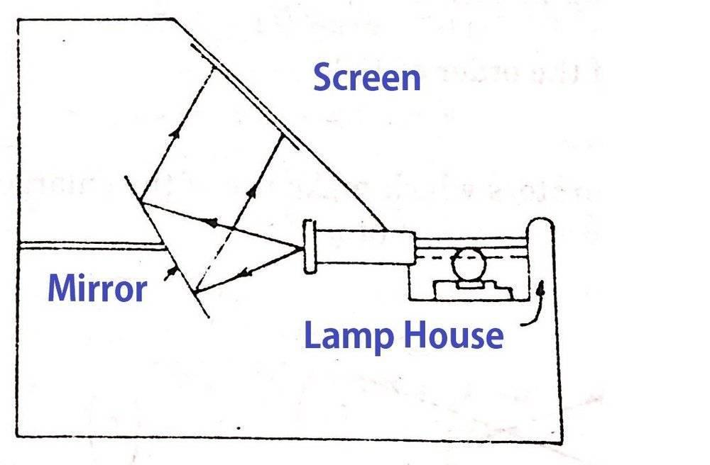 profielprojector 3.jpg