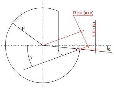 Profil constant.jpg