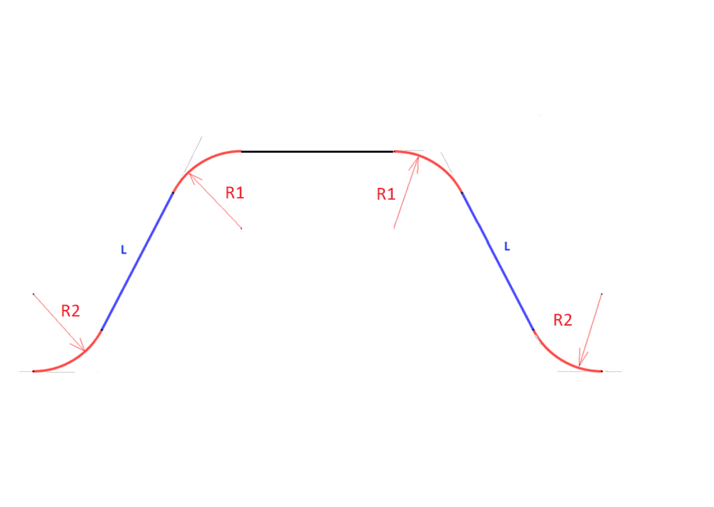 Profil convexe avec plateau.png