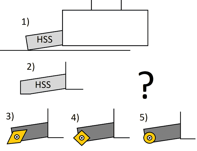 Réalisation fly cutter.png