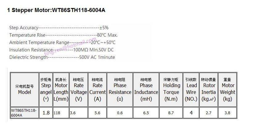 référence moteur nema34.JPG