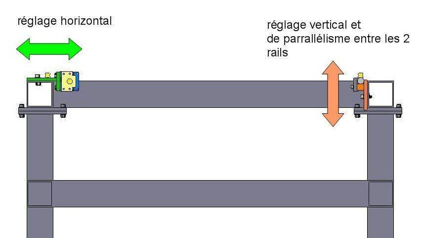 reglage rails du x.jpg