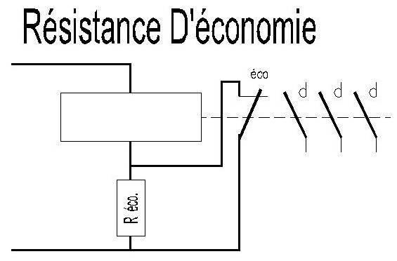 Résistance d'économie.jpg