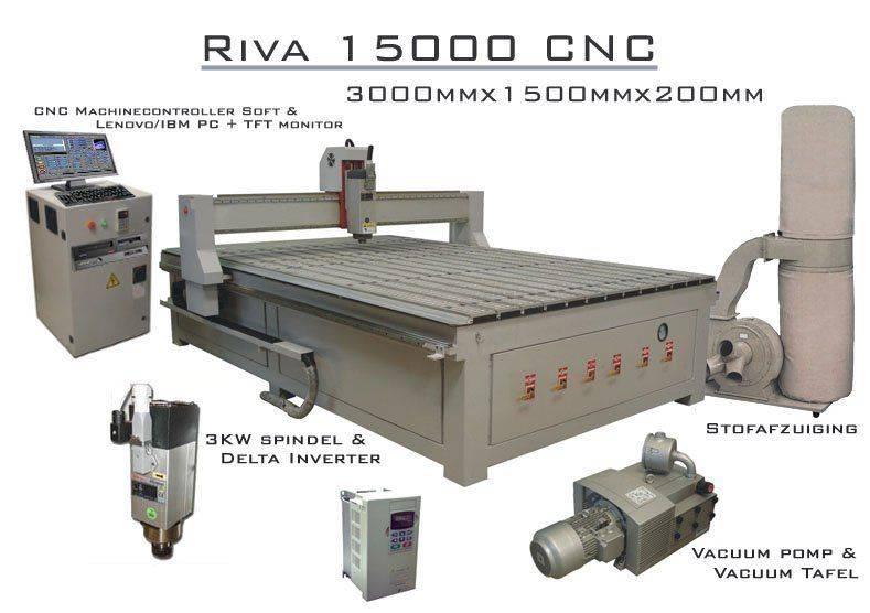 Riva 15000 set.jpg