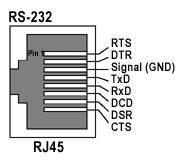 rj45_rs-232.jpg
