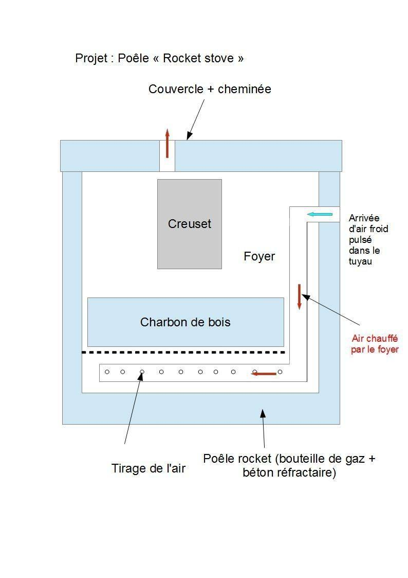 rocket stove.jpg