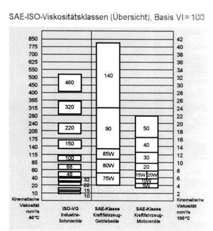SAE_ISO_(D).jpg