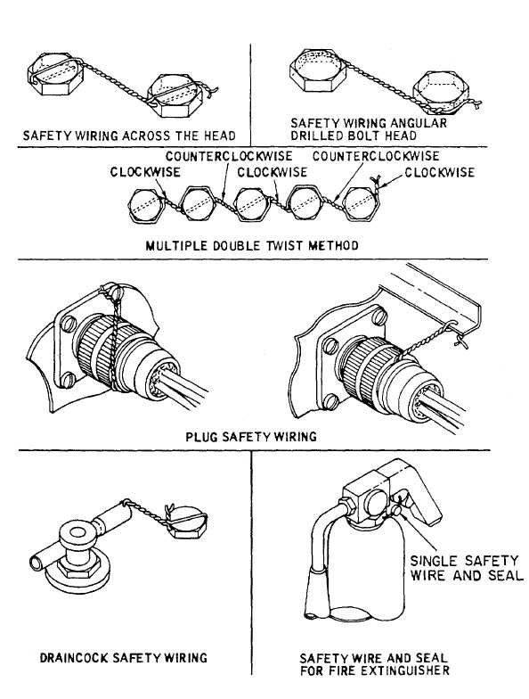 safety-wire-Misc.jpg