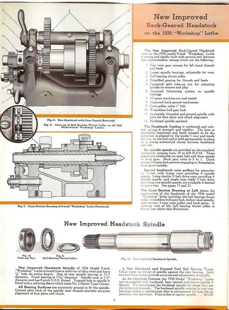 SB9%22(1936)spindle6.jpg