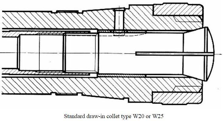 Schaublin_102_VM_Collet_Fittings_1.JPG