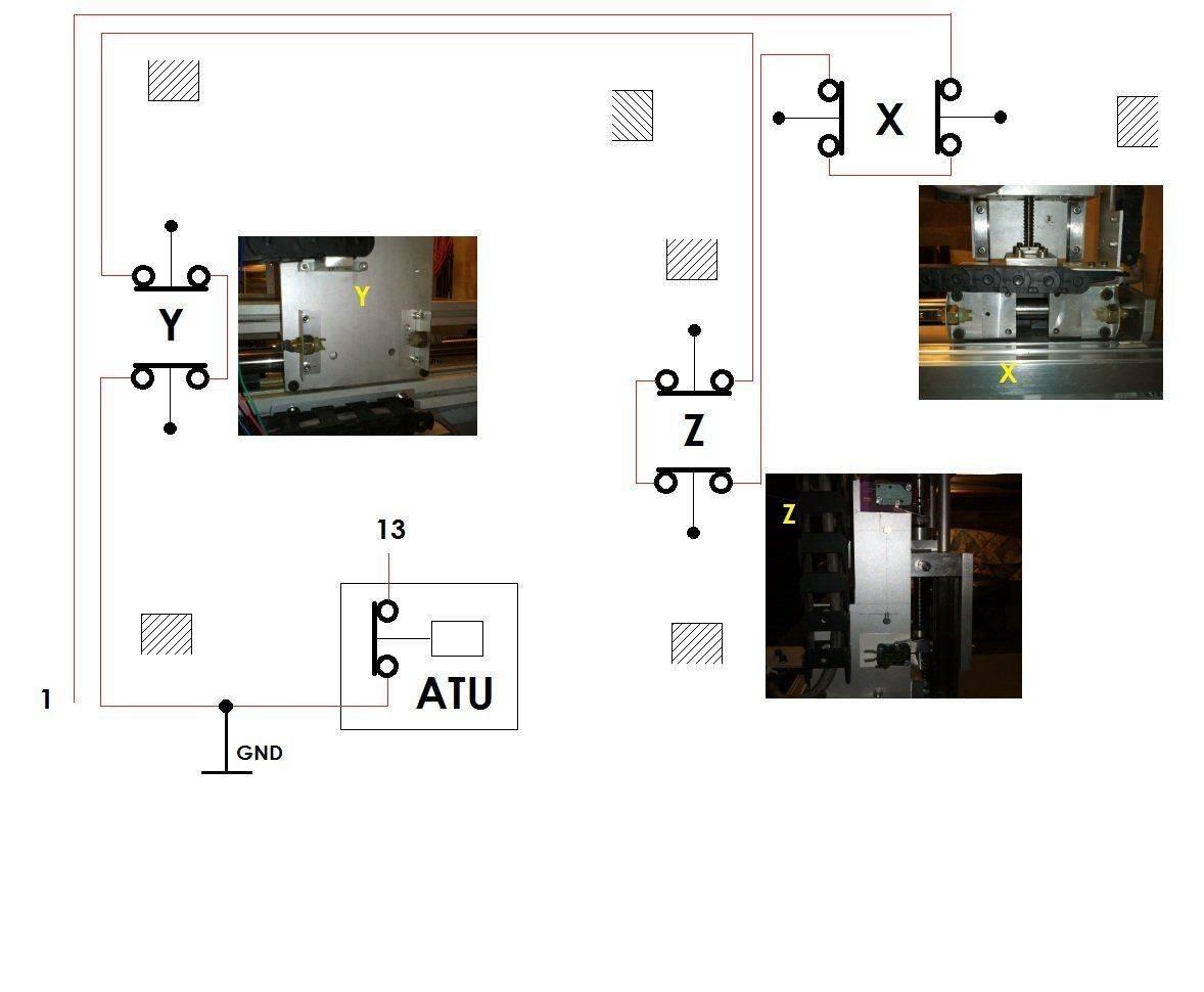 Schema cablage butées  et ATU.jpg