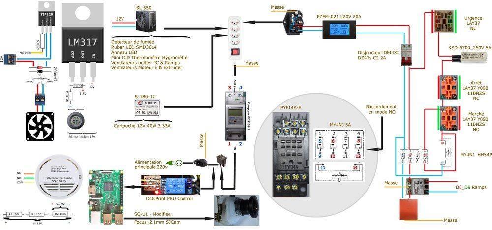 Schéma des faisceaux_Suite.jpg