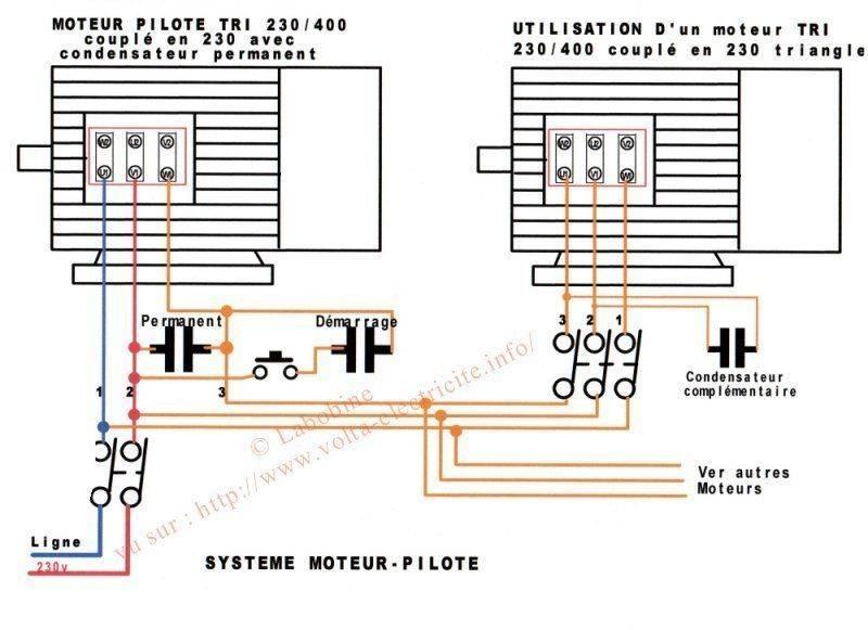 schéma moteur_pilote.jpg