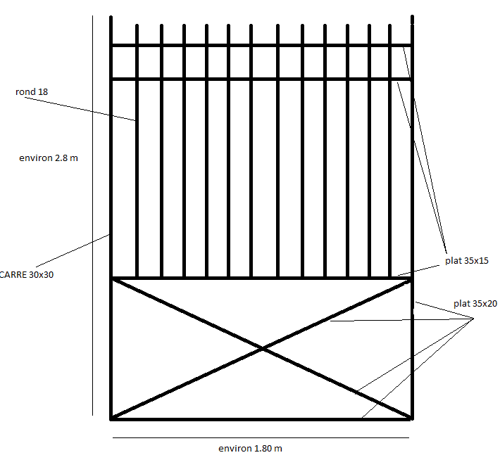 schema portail.png