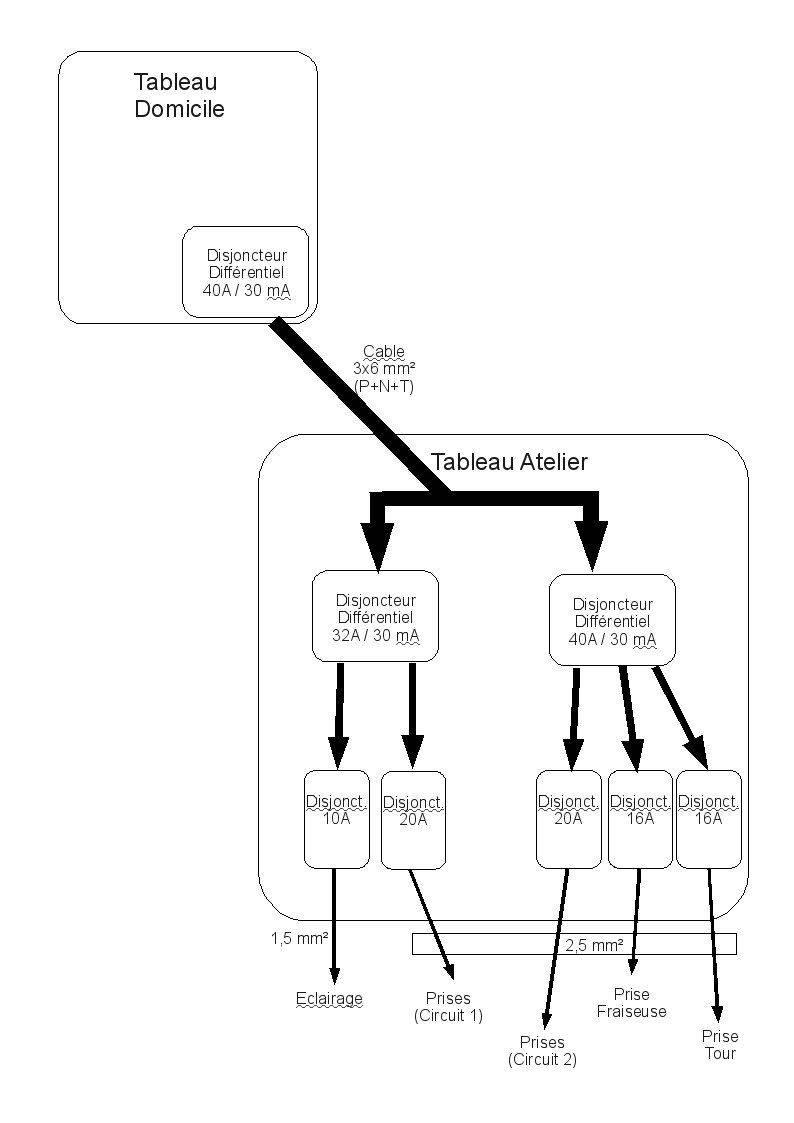 Schema2.jpg