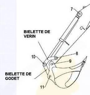 Schema_bague_axe_mini_pelle_pelleteuse_trconseil.jpg
