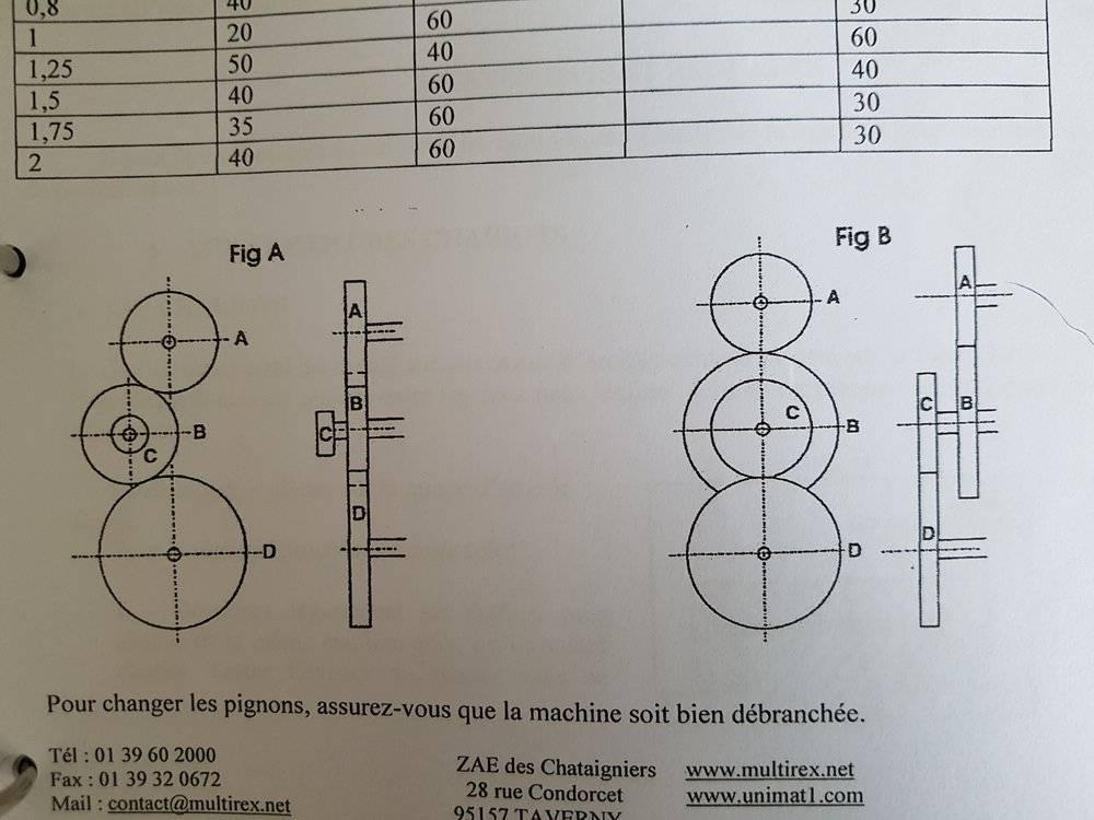 Schémas des pignons de la doc.jpg