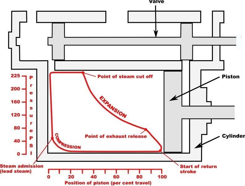 Schematic_indicator_diagram.jpeg