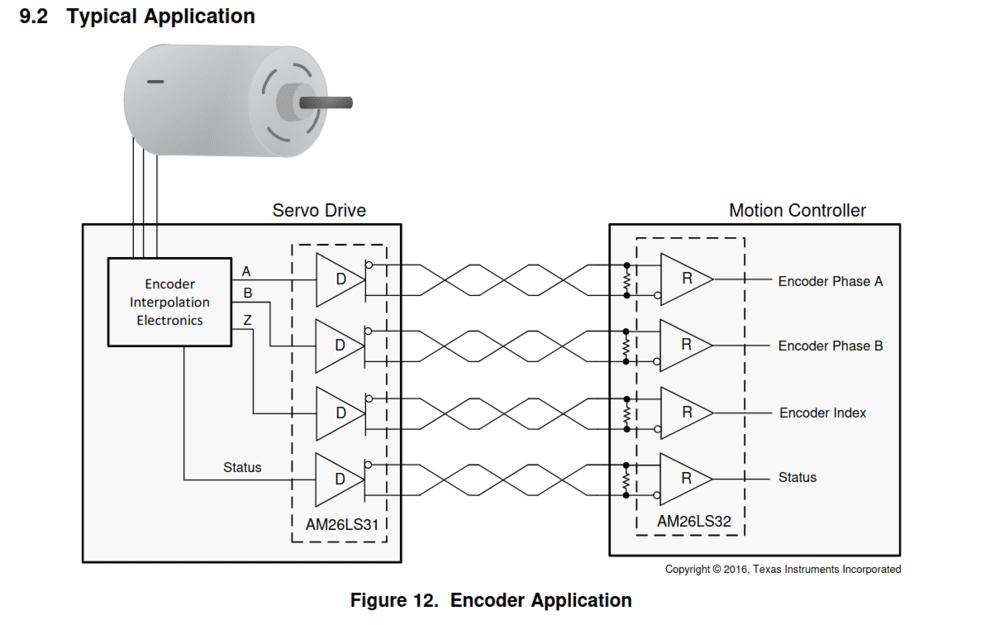 Screenshot 2021-06-08 at 21-44-21 AM26LS31x Quadruple Differential Line Driver datasheet (Rev ...png