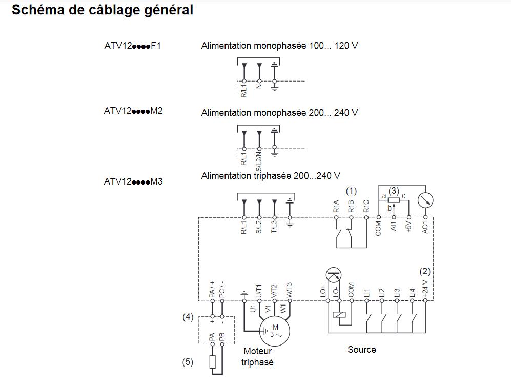 Screenshot 2021-06-29 at 17-27-36 Documentation Technique ATV12 (FR_BBV28580_02) - ATV12_notic...png
