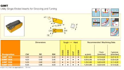 Screenshot_2019-07-23 CUT-GRIP - ISCAR Tools - Catalogue PDF Documentation technique Brochure.png