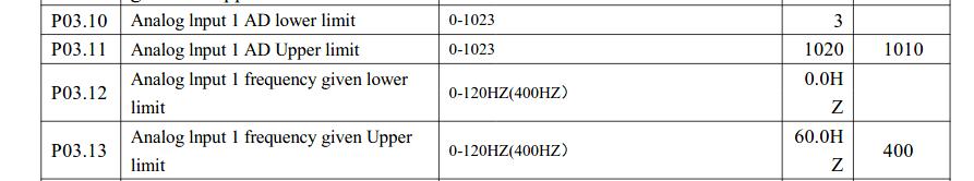 Screenshot_2020-12-17 - YL620-A-Inverter-Manual pdf.png