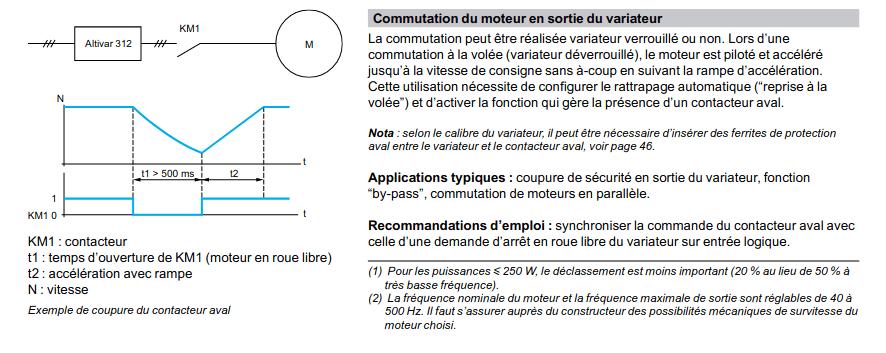 Screenshot_2021-05-09 DIA2ED2090404FR_CA14 R0_ATV312 Catalogue pdf.png