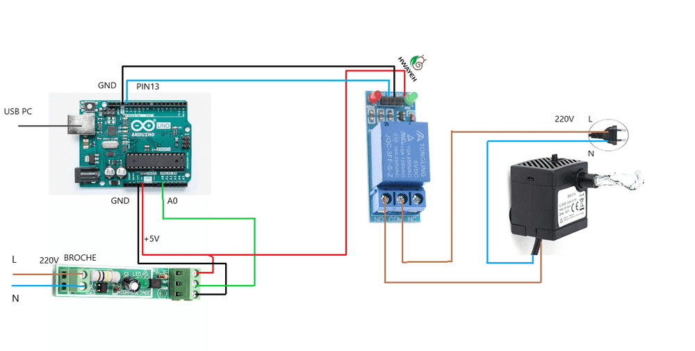 Shema arduino lub auto.png