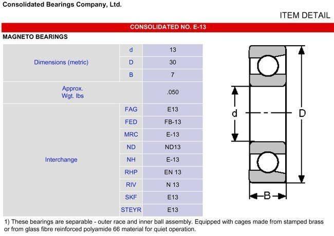 SL-HeadStock_Brg(E13)-dimensions.jpg