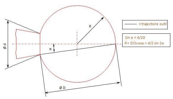 Sphère.jpg