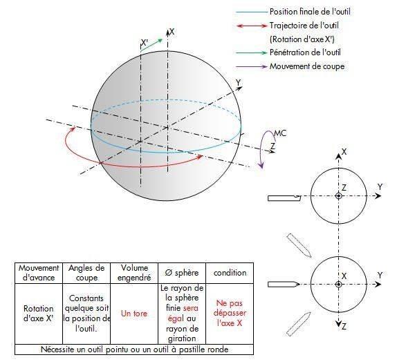 Sphères-1.jpg