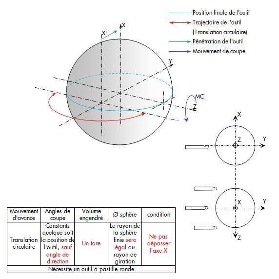Sphères-2.jpg
