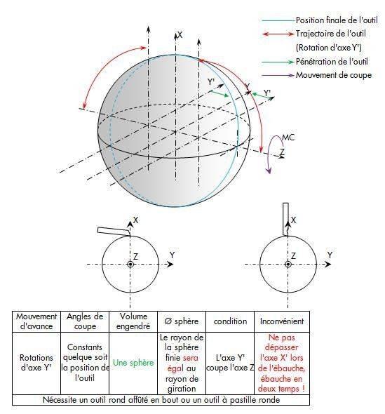 Sphères-3.jpg