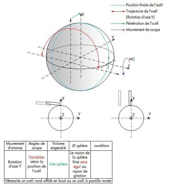 Sphères-4.jpg