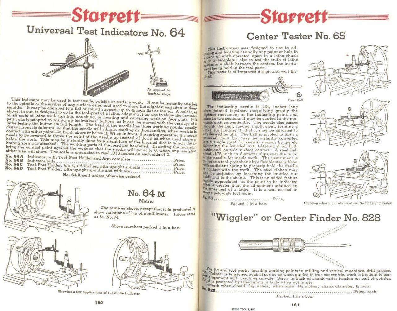 starrett-64-65_test-indicators.jpg