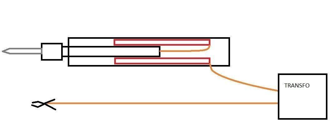 Stylo-arc.jpg