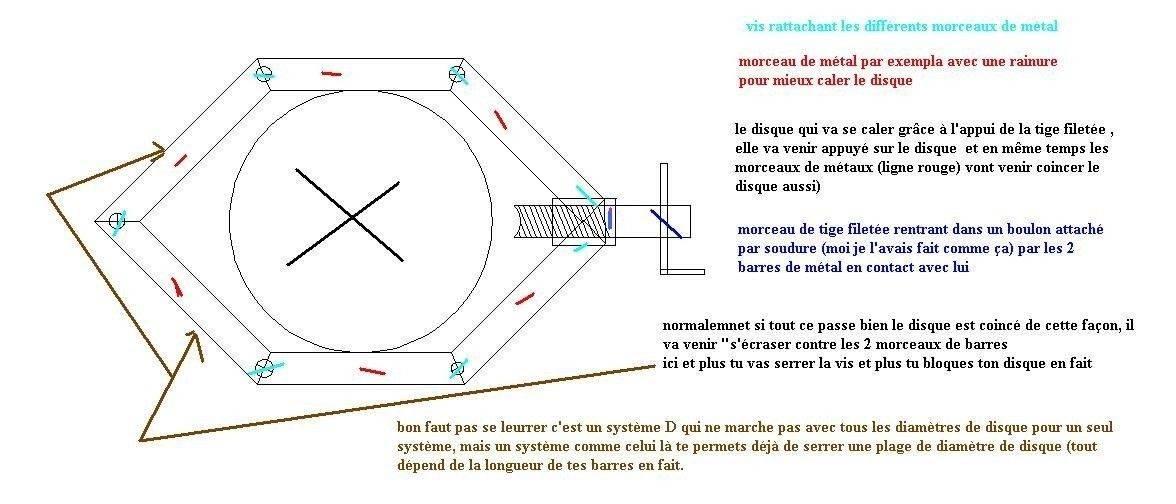 système D pour serrer un disque.JPG
