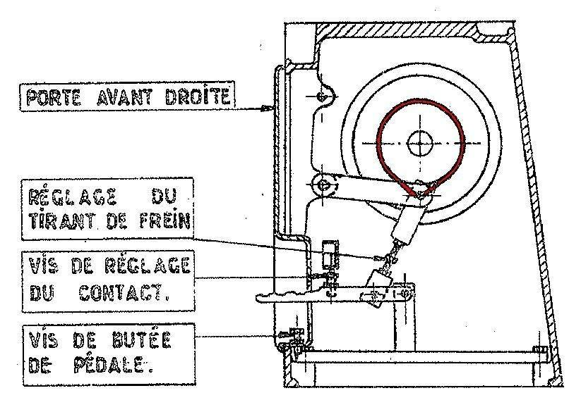 systeme de freinage ramo T45.jpg