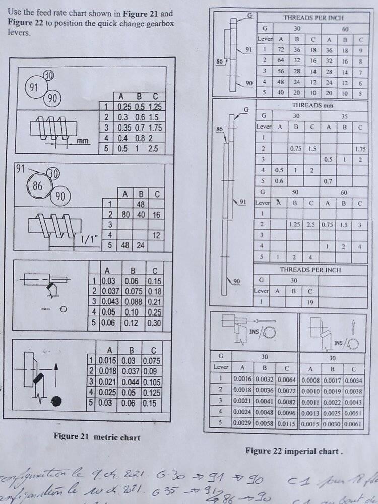 Table Filetage & Avances SC10.jpg