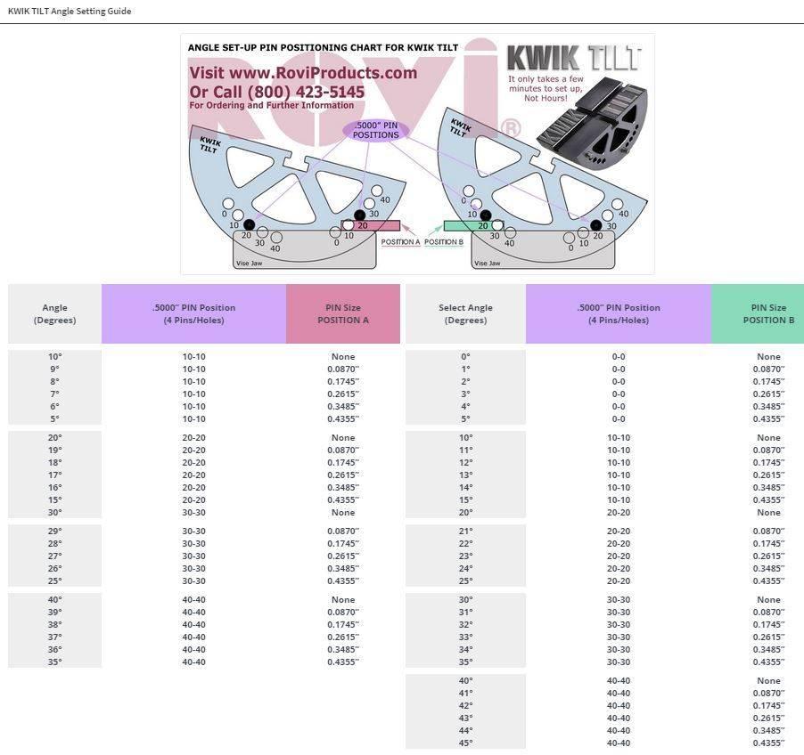 Table_sinus_pour_étau_3.JPG